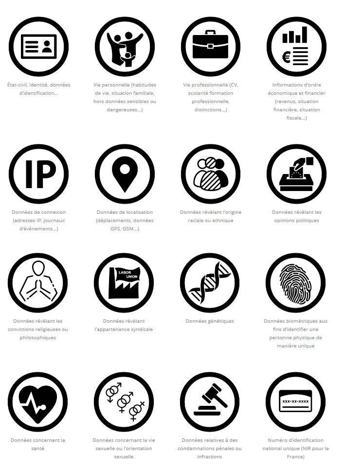 privacy icons : RGPD